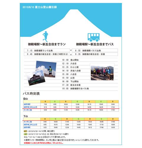 2013年・富士登山御殿場ルート備忘録