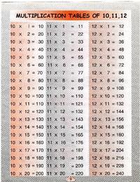 九九10から12の段